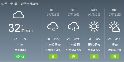 上海天气预报准确率高吗?哪个天气预报软件最准